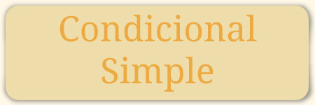 Thumbnail for How to Conjugate Spanish Verbs in Condicional Simple