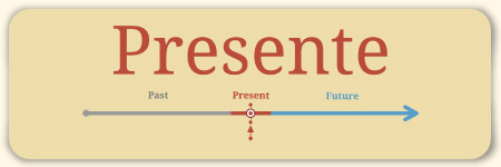 Thumbnail for How to Conjugate Spanish Verbs in Presente