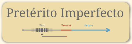 How to Conjugate Spanish Verbs in Preterito Imperfecto